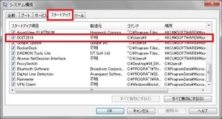 Windowsスタートアップ msconfig